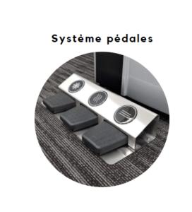 système à pédales